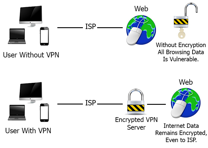 how-vpn-works-slide