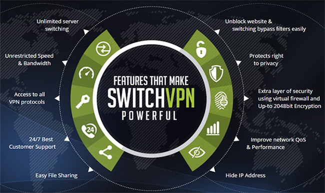 switchvpn-features