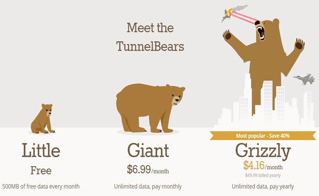 TunnelBear Price